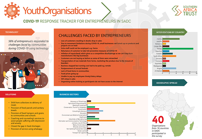 youth_organisations_covid-19_responses_-_entrepreneurs.jpg